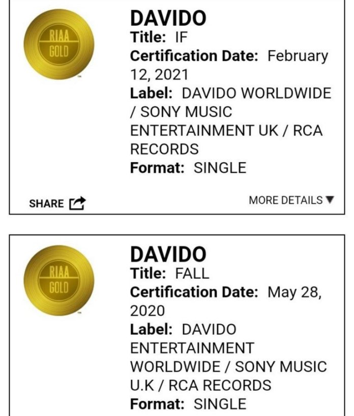 DMW Boss, Davido Bags Second Gold Certification After 'IF' Single Hit 500,000 In USA